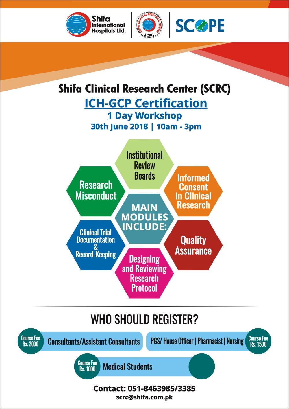 ich gcp certification