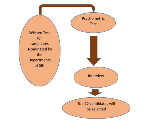 administrative fellowship